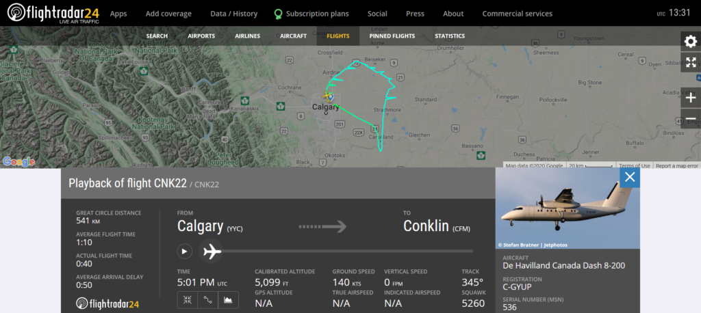 Sunwest Aviation flight CNK22 from Calgary to Conklin returned to Calgary due to a hydraulic issue