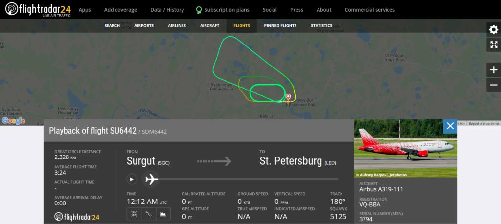 Aeroflot flight SU6442 from Surgut to Delhi returned to Surgut due to a door open indication