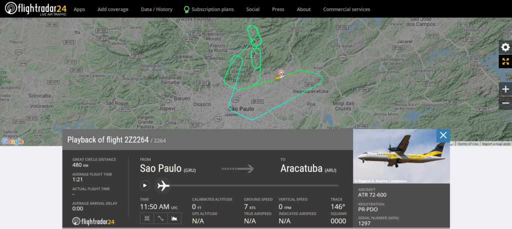 A Voepass Linhas Aéreas flight 2Z2264 from Sao Paulo to Aracatuba returned to Sao Paulo due to a landing gear issue