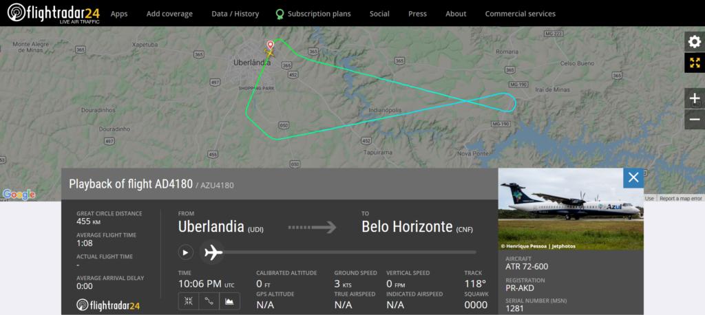 Azul Linhas Aereas flight AD4180 from Uberlandia to Belo Horizonte returned to Uberlandia due to an odor in the cockpit