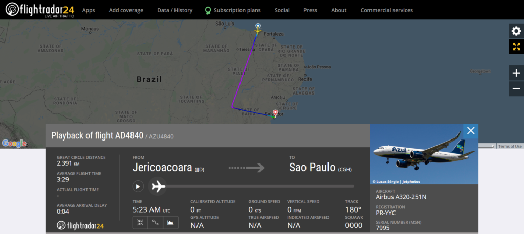 Azul Linhas Aereas flight AD4840 from Jericoacoara to Sao Paulo diverted to Salvador due to an engine issue