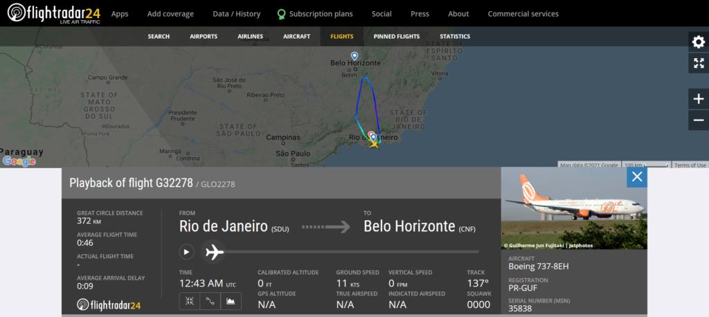 Gol Linhas Aéreas flight G32278 from Rio de Janeiro to Belo Horizonte returned to Rio de Janeiro due to a hydraulic issue