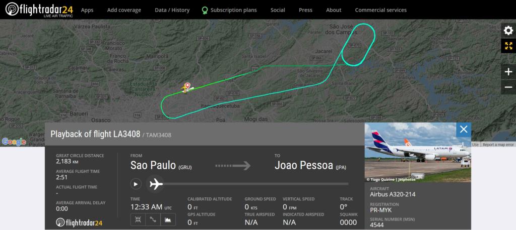 LATAM Airlines flight LA3408 from Sao Paulo to Joao Pessoa returned to Sao Paulo due to an animal strike on takeoff
