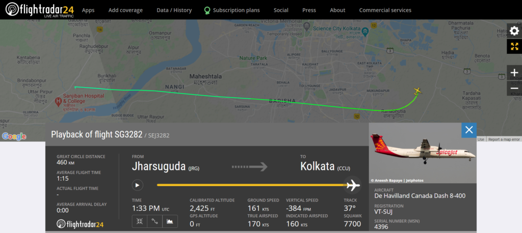SpiceJet flight SG3282 from Jharsuguda to Kolkata declared an emergency (squawk 7700) due to a pressurisation issue