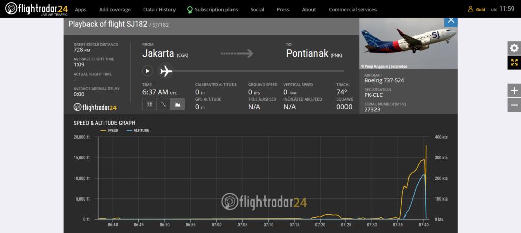Sriwijaya Air flight SJ182 altitude and speed