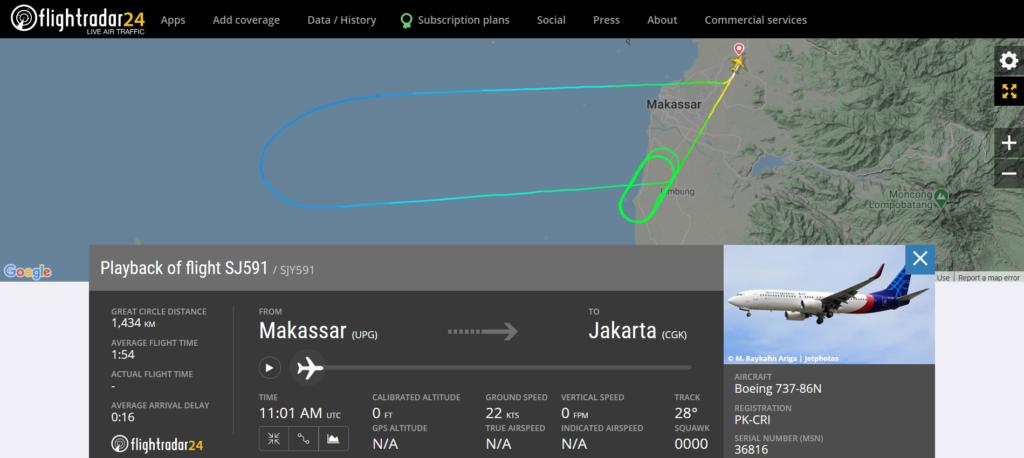Sriwijaya Air flight SJ591 from Makassar to Jakarta returned to Makassar due to an engine issue
