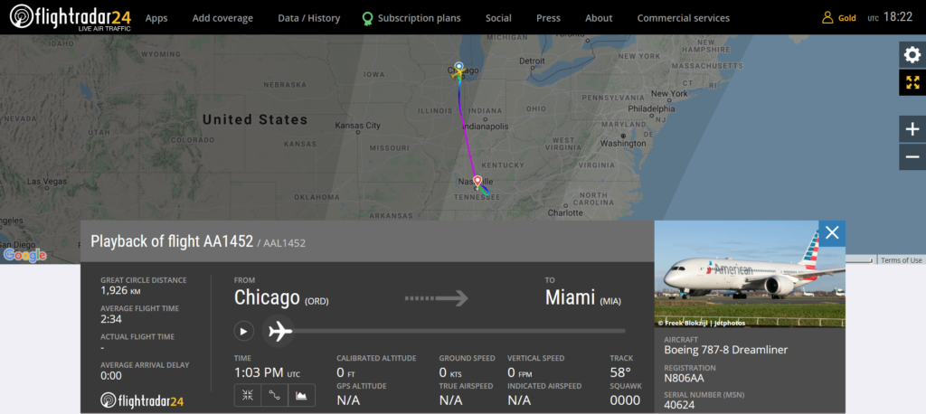 American Airlines flight AA1452 from Chicago to Miami diverted to Nashville due to an unruly passenger