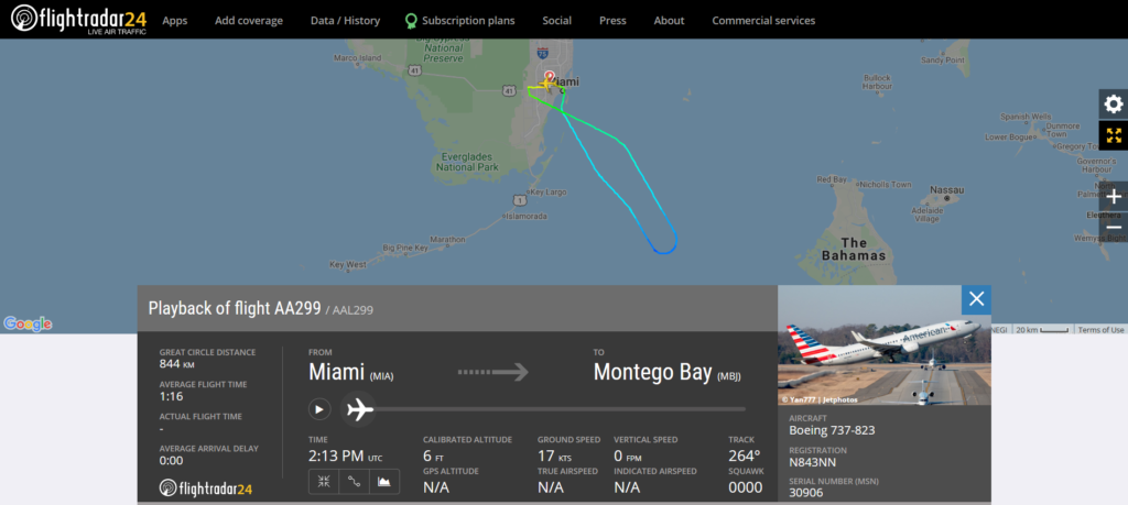 American Airlines flight AA299 from Miami to Montego Bay returned to Miami due to a fuel imbalance