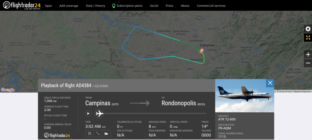 Azul Linhas Aereas flight AD4384 from Campinas to Rondonopolis returned to Campinas due to a technical issue