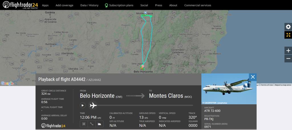 Azul Linhas Aereas flight AD4442 from Belo Horizonte to Montes Claros returned to Belo Horizonte due to an engine issue