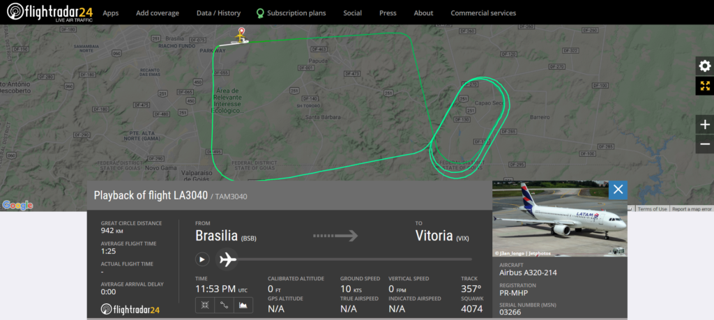 LATAM Airlines flight LA3040 from Brasilia to Vitoria returned to Brasilia due to a pressurisation issue