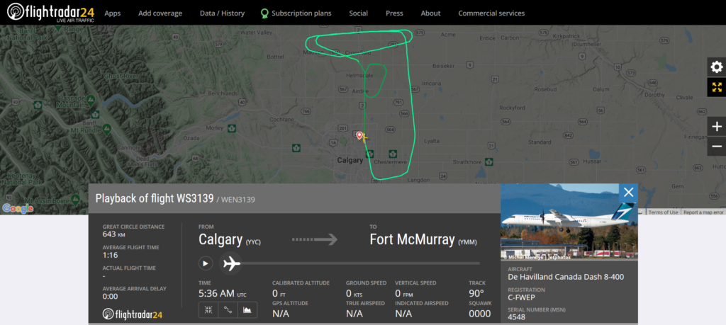 WestJet flight WS3139 from Calgary to Fort McMurray returned to Calgary due to an engine issue