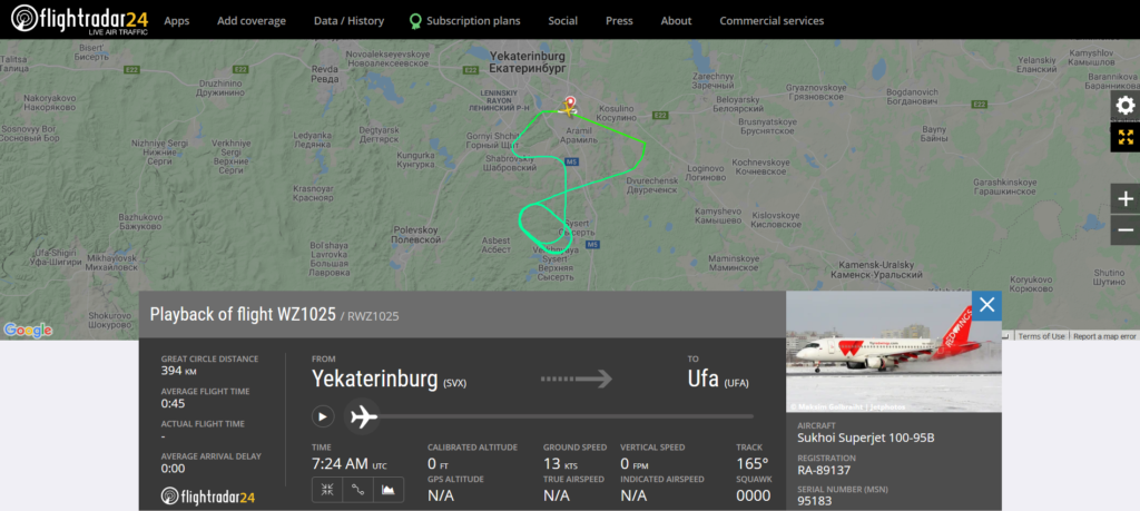 Red Wings Airlines flight WZ1025 from Yekaterinburg to Ufa returned to Yekaterinburg due to a fuel filter issue