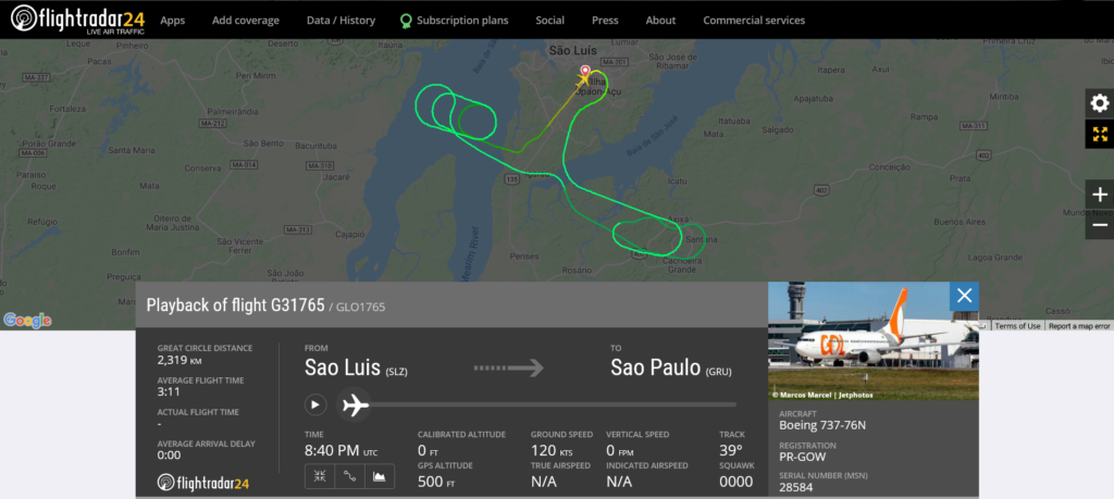 Gol Linhas Aéreas flight G31765 from Sao Luis to Seattle returned to Sao Luis due to bird strike
