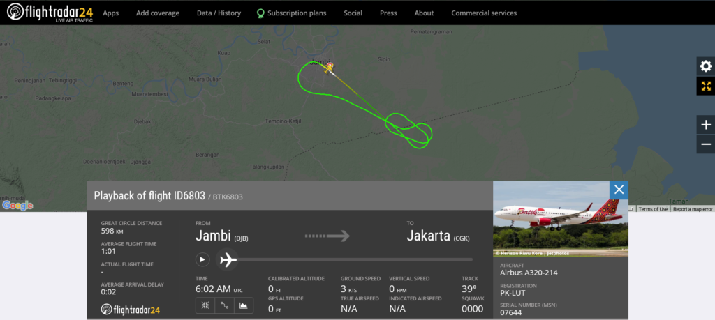 Batik Air flight ID6803 from Jambi to Jakarta returned to Jambi due to a landing gear issue