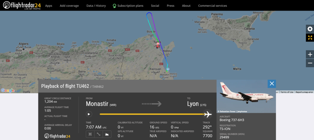 Tunisair flight TU462 from Monastir to Lyon declared an emergency (squawk 7700) and diverted to Tunis due to a technical issue