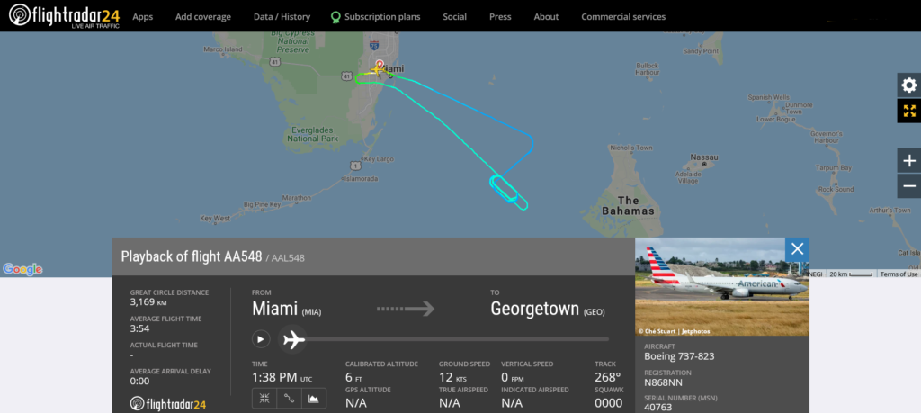American Airlines flight AA548 from Miami to Georgetown returned to Miami due to pressurisation issue