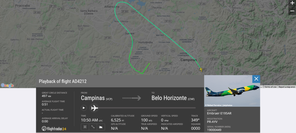 Azul Linhas Aereas flight AD4212 from Campinas to Belo Horizonte returned to Campinas due to weight on wheels system issue