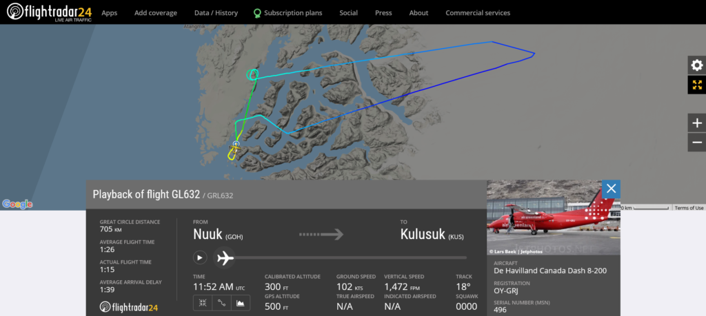 Air Greenland flight GL632 from Nuuk to Kulusuk returned to Nuuk after engine shut down