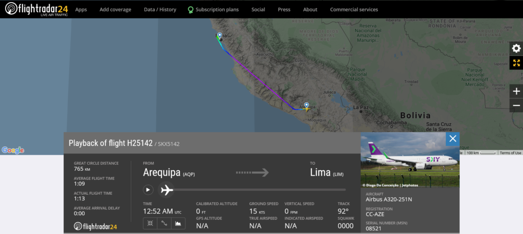 Sky Airline flight H25142 from Arequipa to Lima suffered hydraulic issue