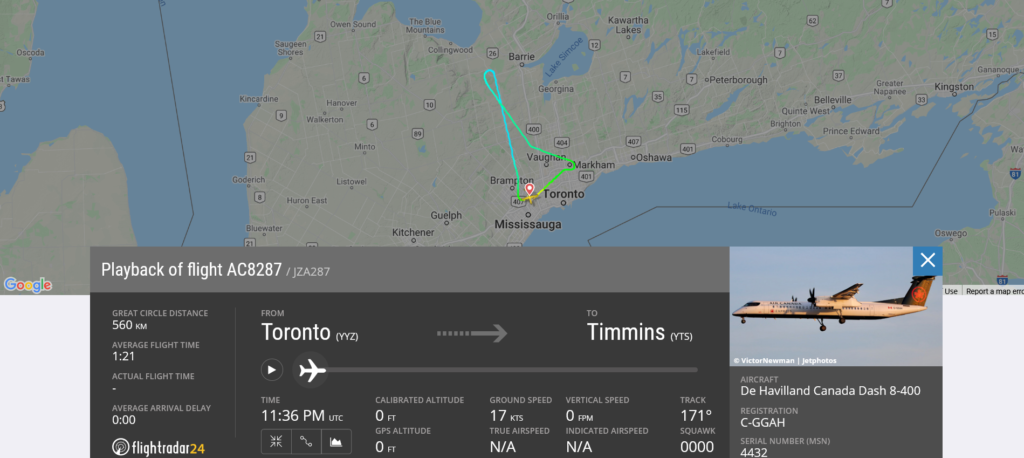 Air Canada flight AC8287 from Toronto to Timmins returned to Toronto due to hydraulic issue