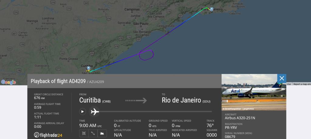 Azul Linhas Aereas flight AD4209 from Curitiba to Rio de Janeiro suffered hydraulic issue
