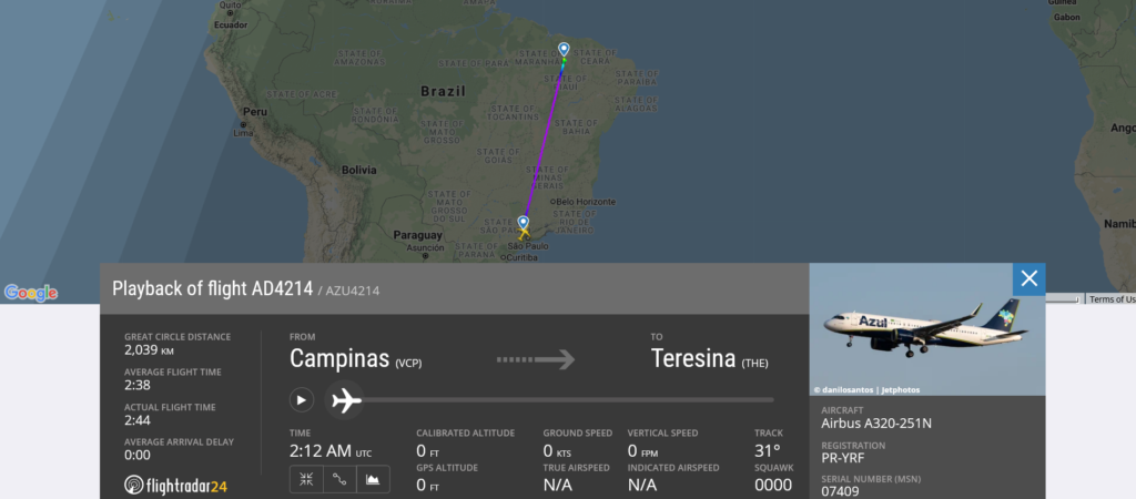 Azul Linhas Aereas flight AD4214 from Campinas to Teresina suffered hydraulic issue
