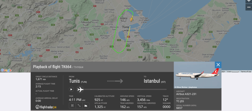 Turkish Airlines flight TK664 from Tunis to Istanbul returned to Tunis due to engine issue