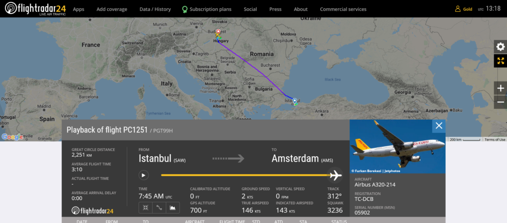 Pegasus Airlines flight PC1251 diverted to Budapest due to medical emergency