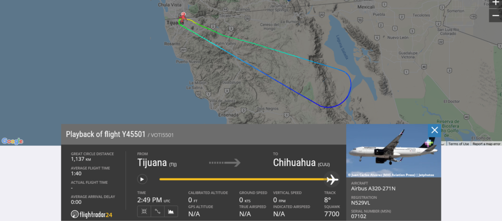 Volaris flight Y45501 declared an emergency and returned to Tijuana due to smoke indication