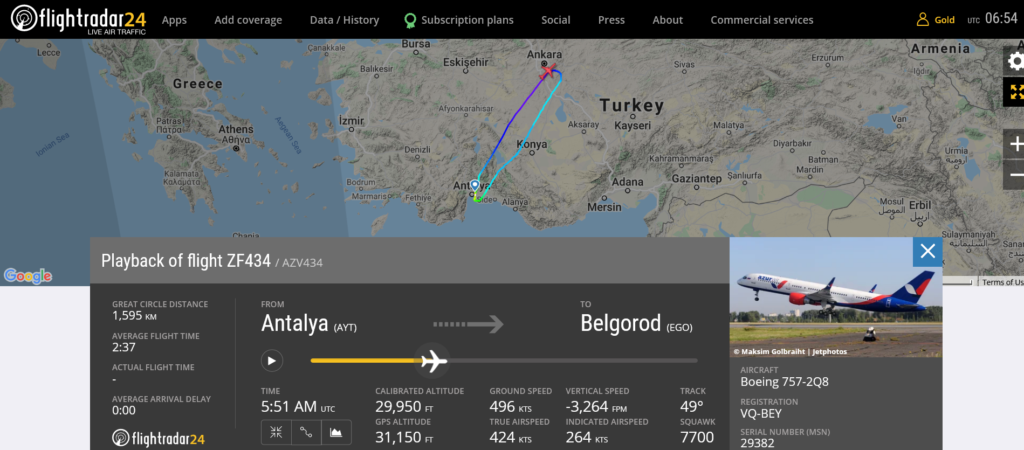 Azur Air flight ZF434 declared an emergency and returned to Antalya due to technical issue