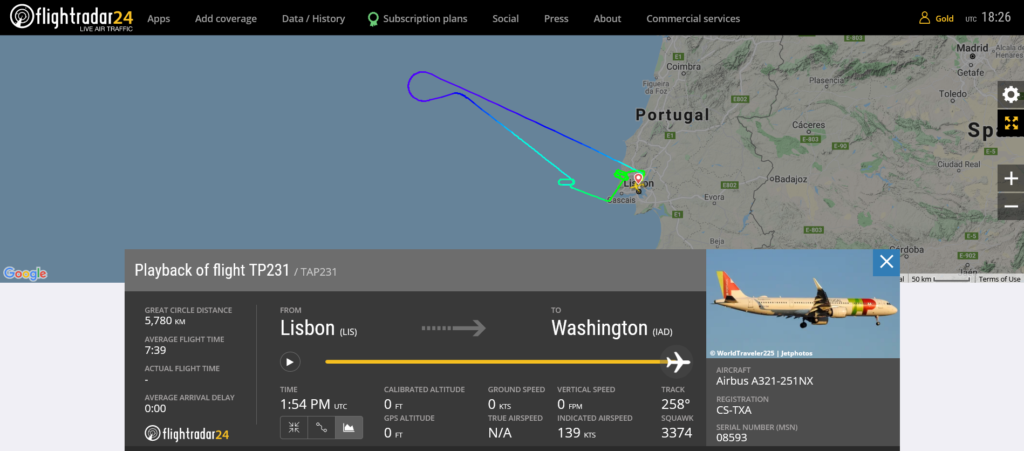 TAP Air Portugal flight TP231 returned to Lisbon due to hydraulic issue