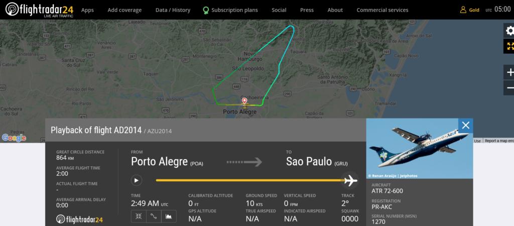 Azul Linhas Aereas flight AD2014 returned to Porto Alegre due to engine issue